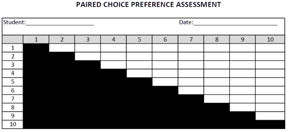 Example of data sheet for paired choice preference assessment. Click above to download our free copy of this data sheet.
